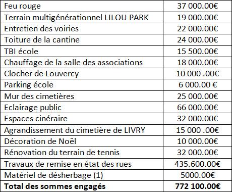 tableau-finances-lettre-ouverte-30082019